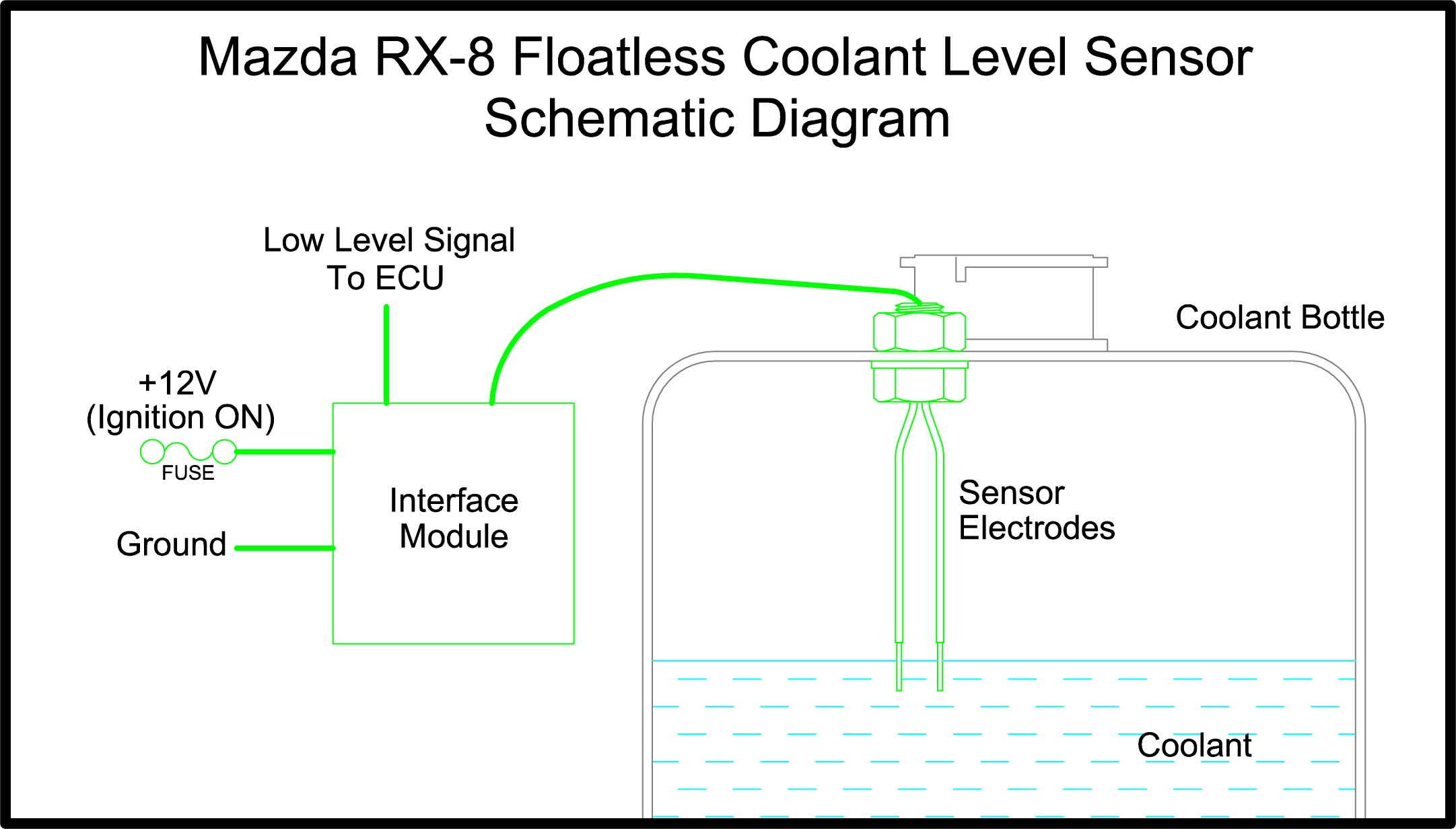 Cummins Isc Wiring Diagram Simple Guide About Mins N14 Ecm Coolant Level Sensor 35 83